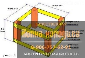 схема основания домика для колодца